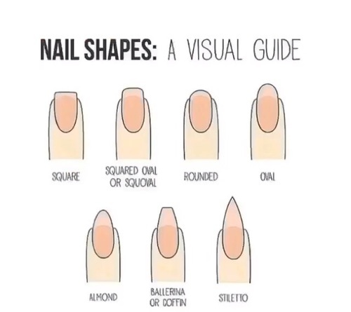 What is the Best Shape of Finger Nails for Your Hand? Here Are 7 Different Nail Shapes