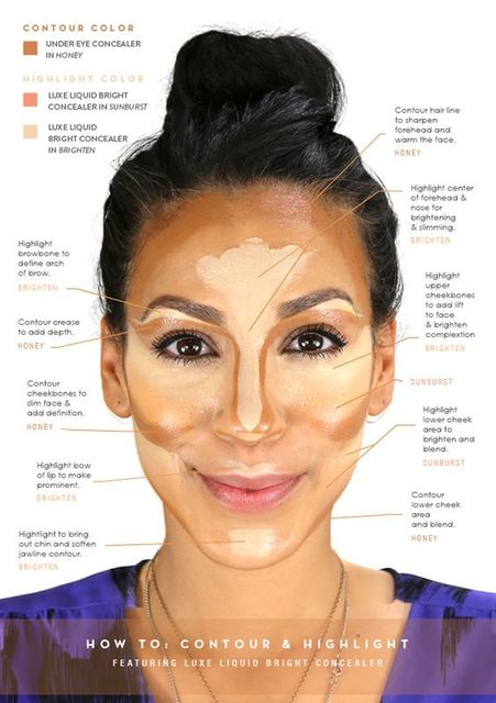 Look at!!! ♡How to Contour for Your Face Shape♡