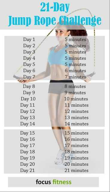 Want to lose weight this year weight loss challenges for 2017 jump rope ccuart Image collections