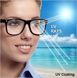 UV rays are dangerous for your eyes!! How to protect your eyes from UV rays